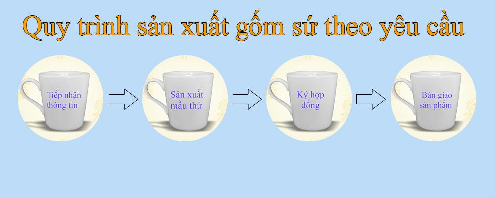 san-xuat-gom-su-xuat-khau